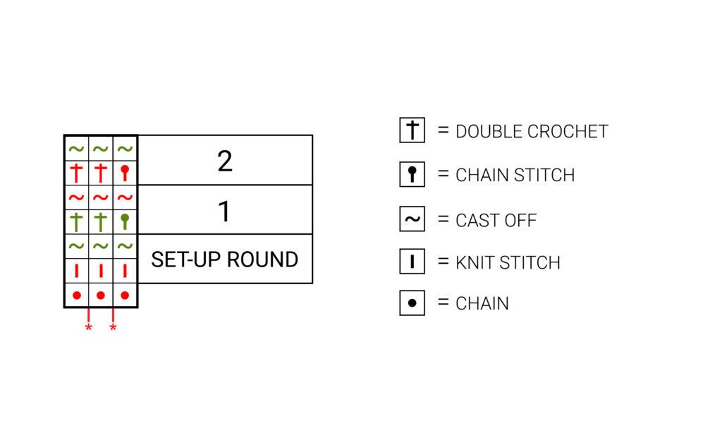 pattern - double tunisian simple stitch