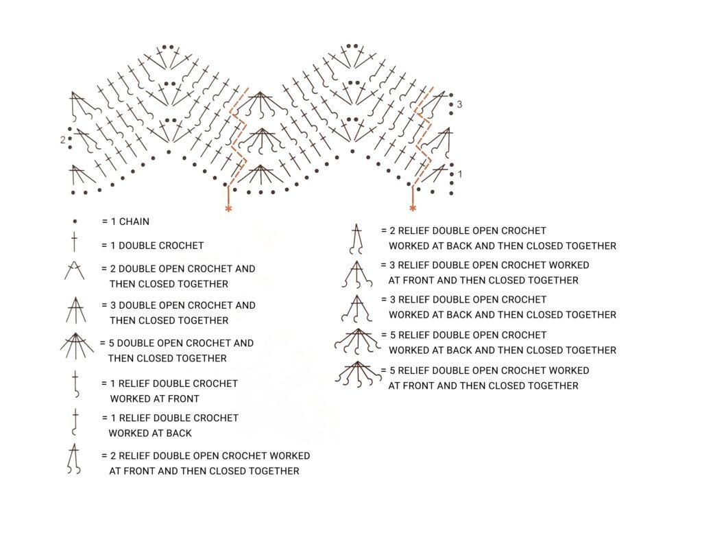 pattern - crochet herringbone in relief stitch